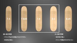 deck_size